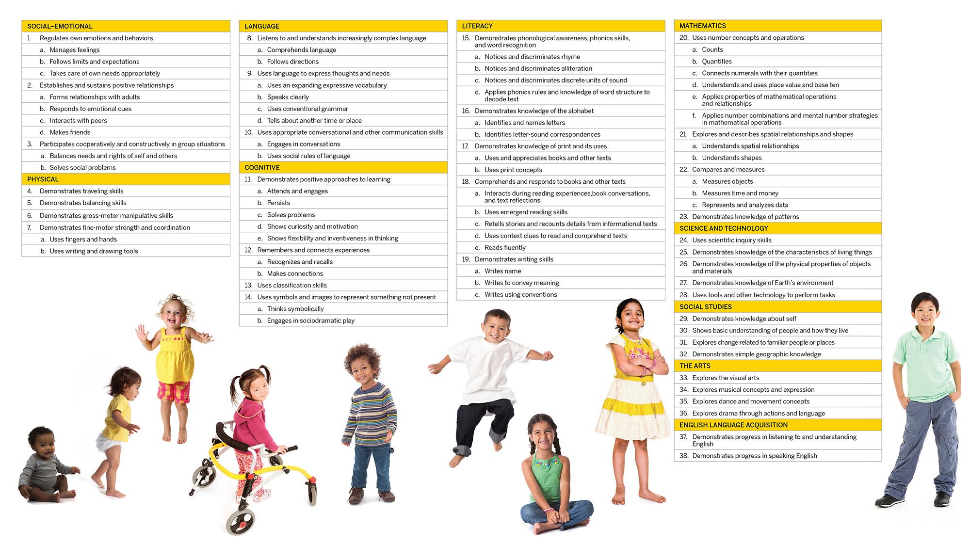 Waretown Preschool Program - Learning Objectives